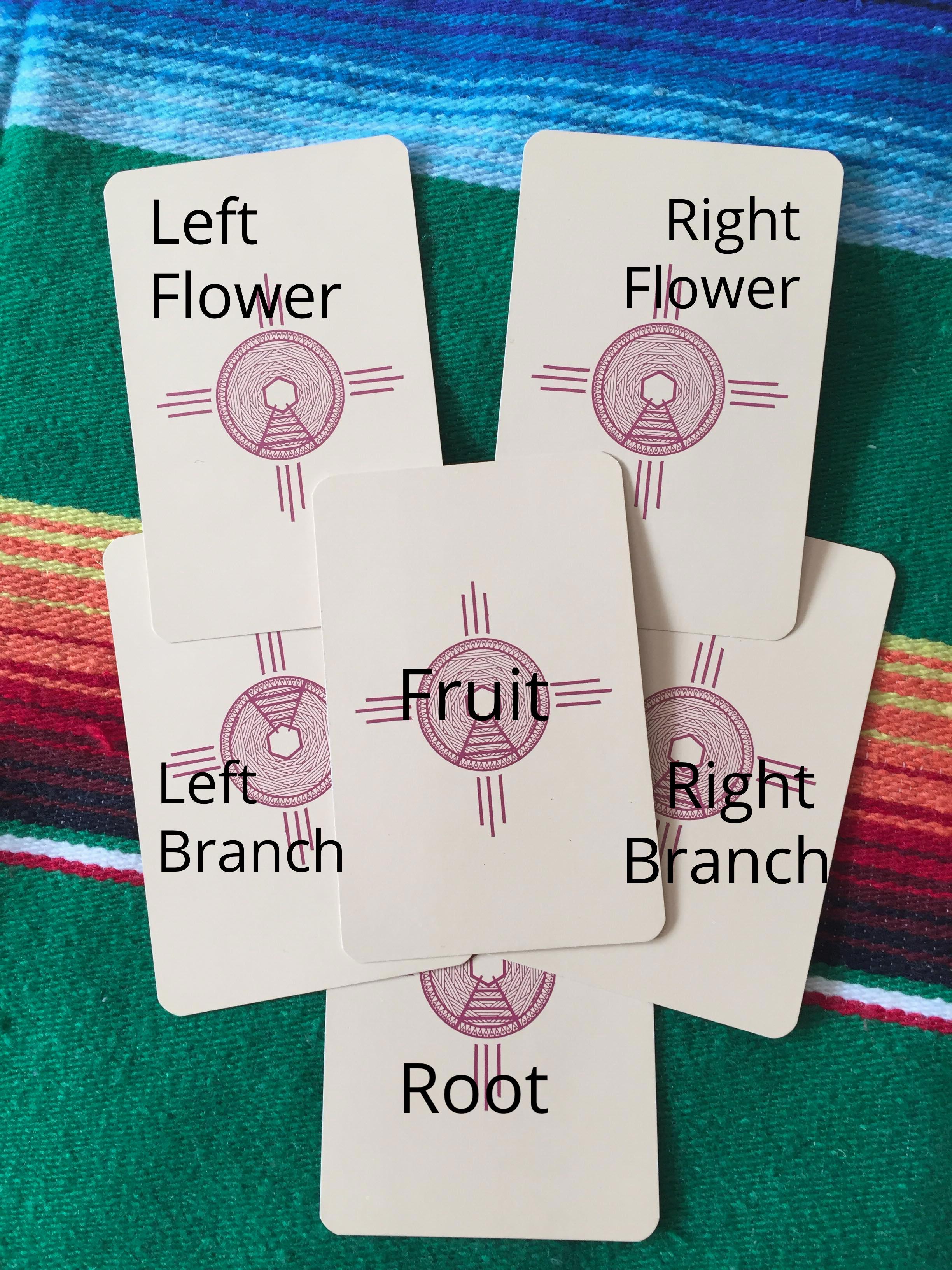 lovetree spread